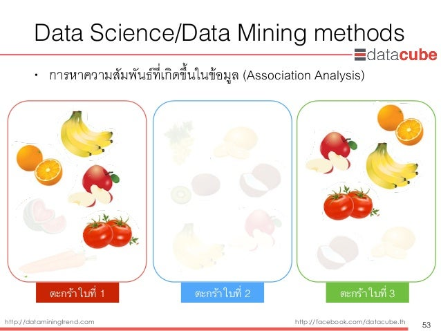 introduction data mining case studies R and data mining: examples and case studies yanchang zhao yanchangzhao@gmailcom april 12, 2011 contents 1 introduction 4 11 data mining.