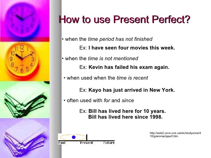 present perfect Slide 2