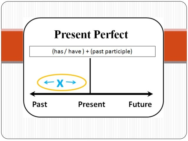 differences between past and our present What is the difference between passed and past  a good way to tell which  word to use in sentences like these is to rewrite them using the present tense.