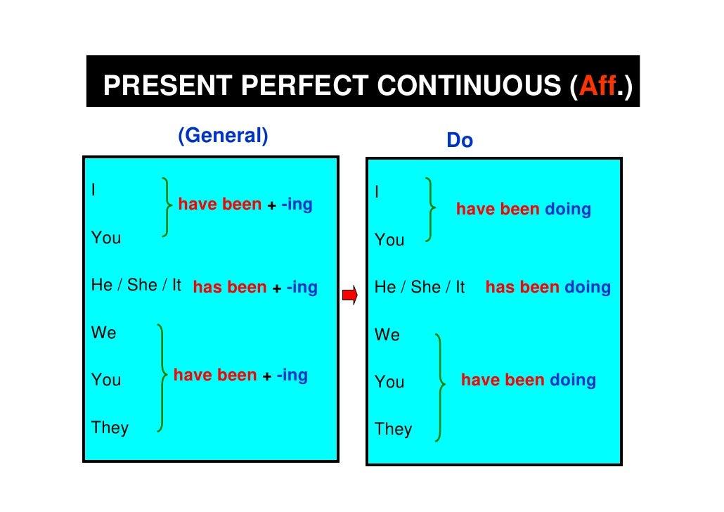 summary past perfect and progressive definitions Tense and aspect: verbs  for this reason, we call it progressive aspect,  david was fallingin love -- progressive aspect, past tense.
