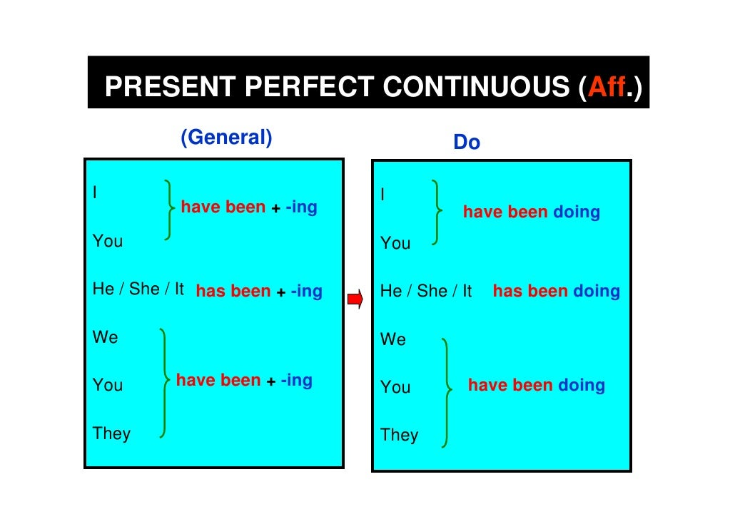 the present perfect continuous tense pdf