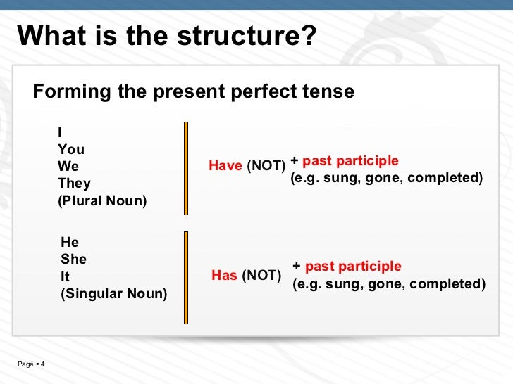 Teaching Present Perfect Tense With U2's Song