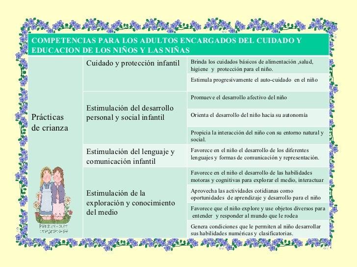 Presentacion Programa Educación Inicial no Escolarizada