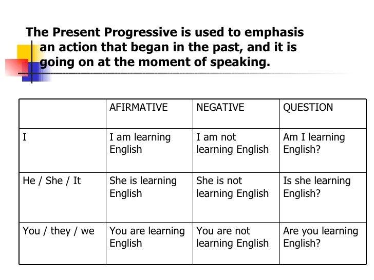The Present Progressive Verus The Simple Present 9 Lessons Tes Teach