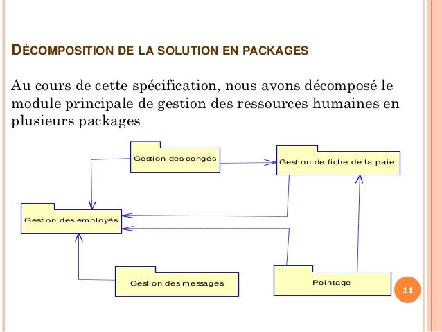 Presentation Dun Logiciel De Grh