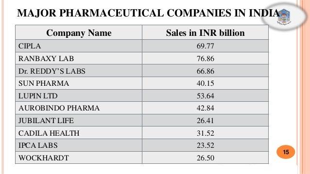 pharmaceutical company