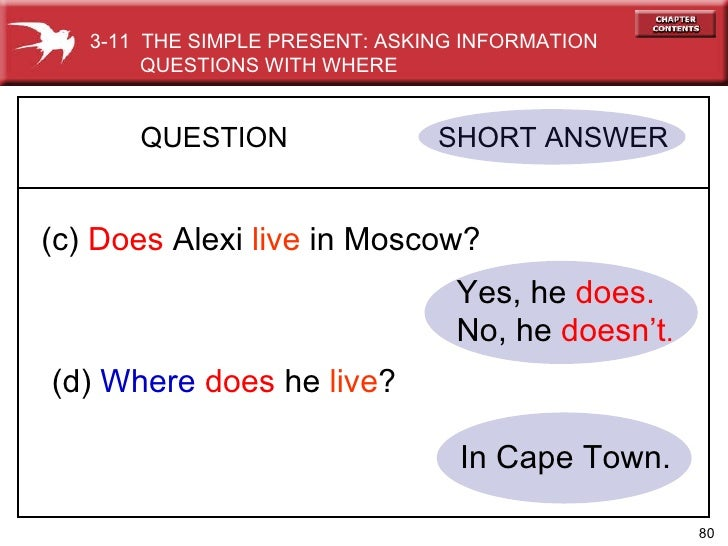 Present simple tense questions with where 80 fandeluxe Image collections