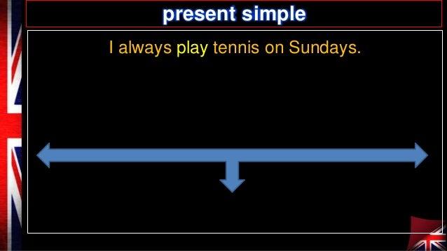 present simple I always play tennis on Sundays.