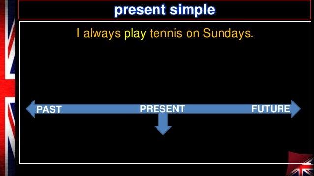 present simple I always play tennis on Sundays.  PAST  PRESENT  FUTURE