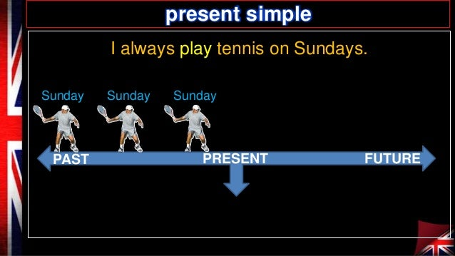 present simple I always play tennis on Sundays. Sundayy  PAST  Sundayy  Sundayy  PRESENT  FUTURE