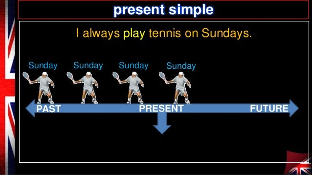 present simple I always play tennis on Sundays. Sundayy  PAST  Sundayy  Sundayy  Sundayy  PRESENT  FUTURE
