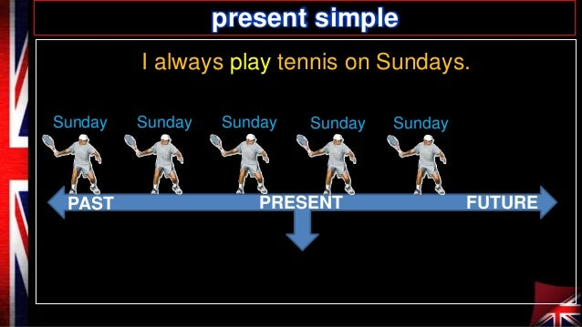 present simple I always play tennis on Sundays. Sundayy  PAST  Sundayy  Sundayy  Sundayy  PRESENT  Sundayy  FUTURE