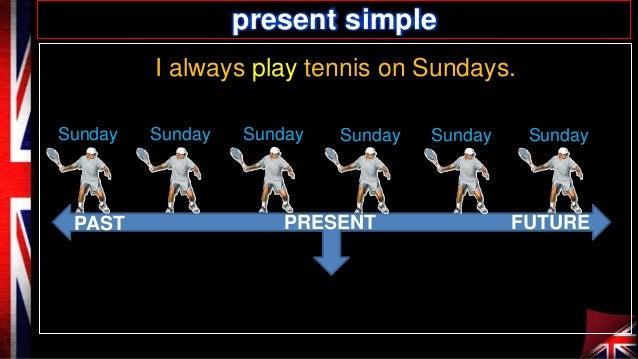 present simple I always play tennis on Sundays. Sundayy  PAST  Sundayy  Sundayy  Sundayy  PRESENT  Sundayy  Sundayy  FUTUR...