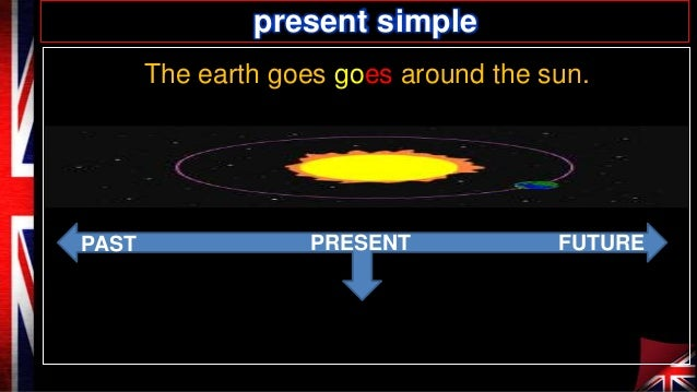 present simple The earth goes goes around the sun.  PAST  PRESENT  FUTURE