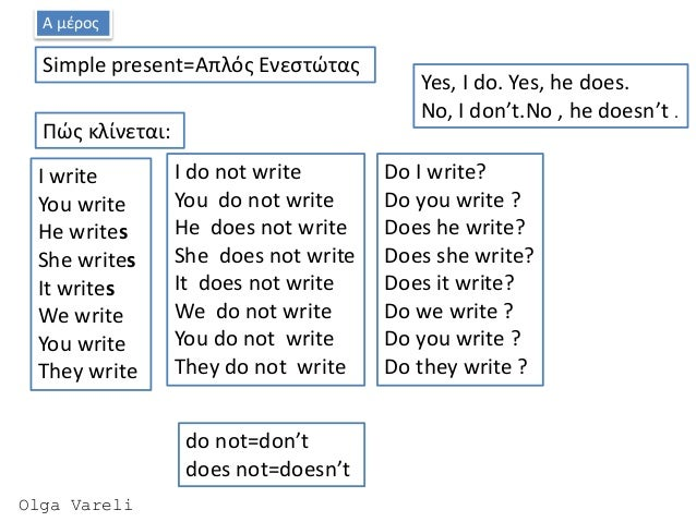 how to write what are you doing in greek