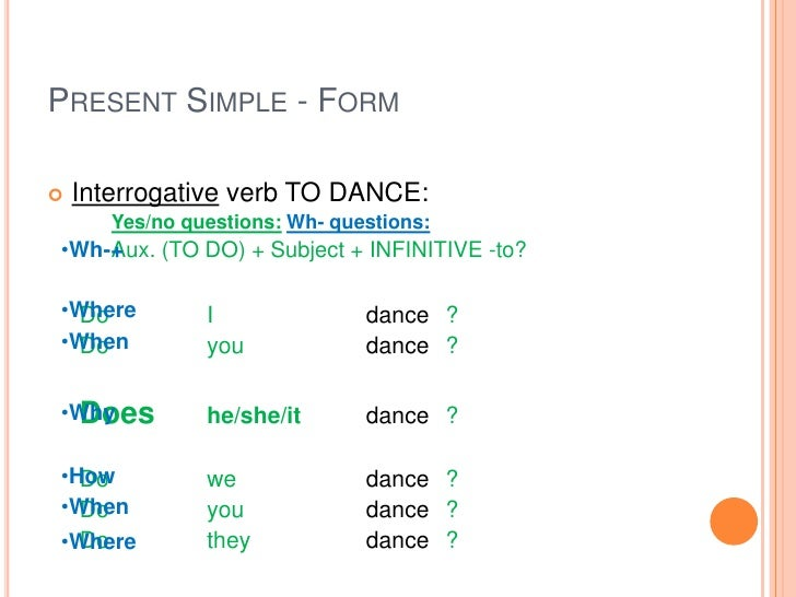 The verb to be yes no questions present simple tense