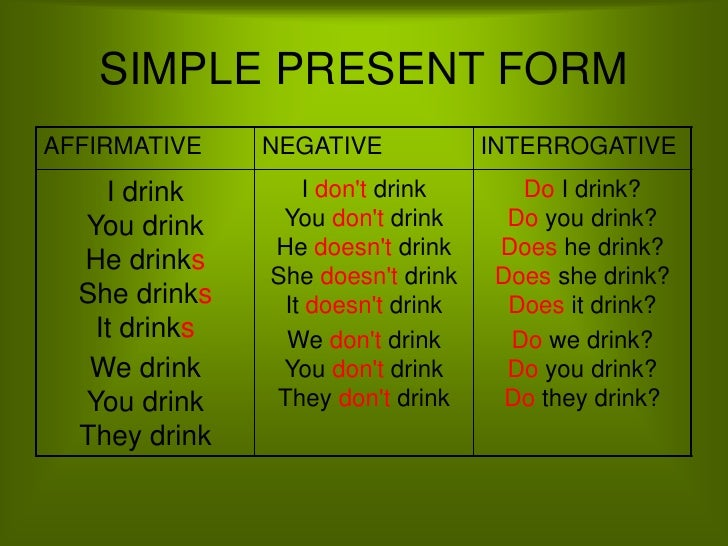 ENGLISH PAGE Simple Present Tense