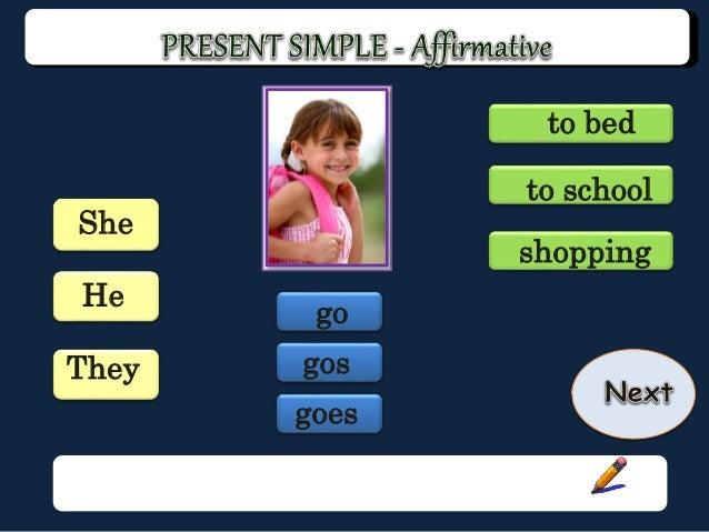 Present simple game: affirmative and negative Slide 3