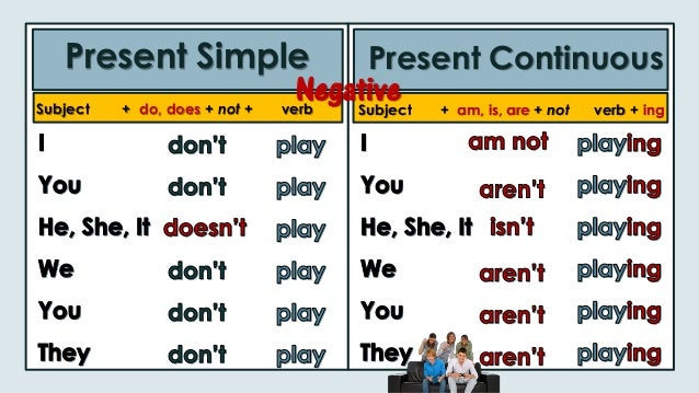 https://www.eslgamesplus.com/action-verbs-present-tenses-esl-interactive-grammar-vocabulary-game/