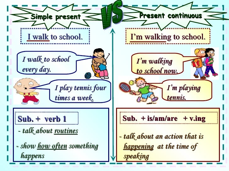 simple vs present continuous ppt