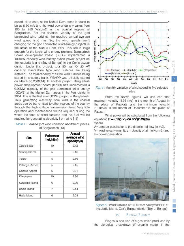 electricity scenario in bangladesh Studies on power supply scenario of bangladesh kakhan1, mohammad abu saime2 3 and m hazrat ali  the electricity sector in bangladesh.