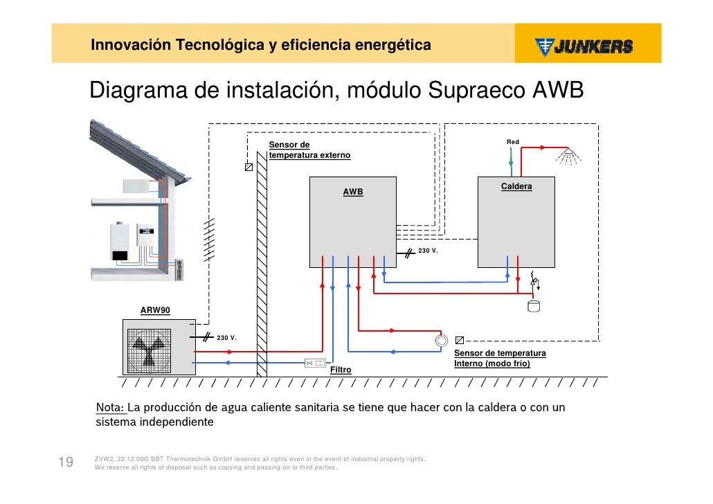 Innovaci U00f3n Tecnol U00f3gica Y Eficiencia Energ U00e9tica De Sistemas