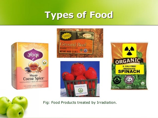 Preservation Of Food And Feed Using Irradiation