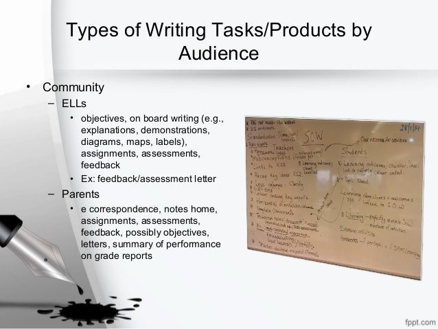 Types of Writing Tasks/Products by Audience • Community – ELLs • objectives, on board writing (e.g., explanations, demonst...