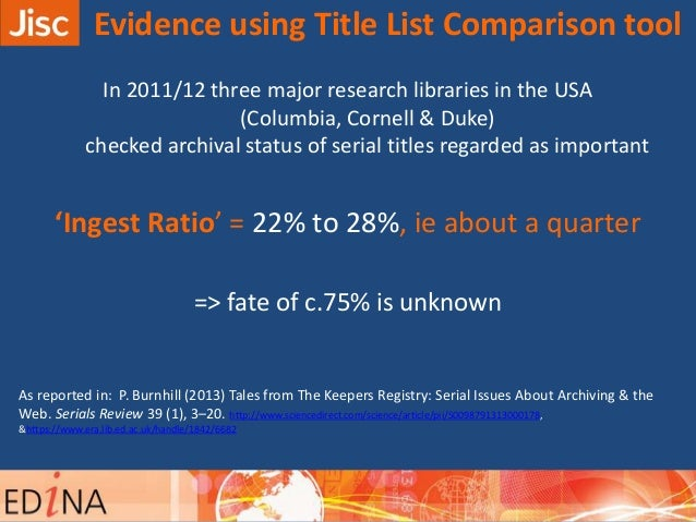 Evidence using Title List Comparison tool As reported in: P. Burnhill (2013) Tales from The Keepers Registry: Serial Issue...