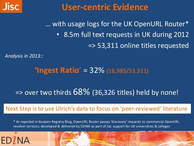 … with usage logs for the UK OpenURL Router* • 8.5m full text requests in UK during 2012 => 53,311 online titles requested...