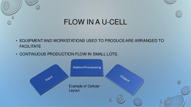 vad är cellular