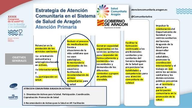 ¿CÓMO IMPLEMENTAR LA RECOMENDACIÓN DE ACTIVOS EN UN CENTRO DE SALUD ARAGONÉS? ETAPAS Y PROTOCOLO RECOMENDACIÓN DE ACTIVOS ...