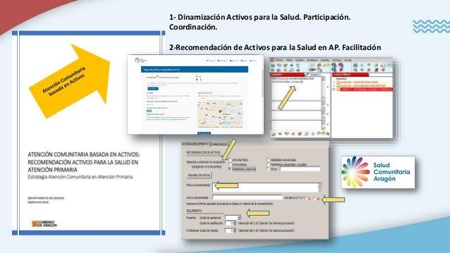 Redes Locales de Salud Gobernanza local Bienestar Participación Comunitaria Promoción de Salud Salud Comunitaria Transform...