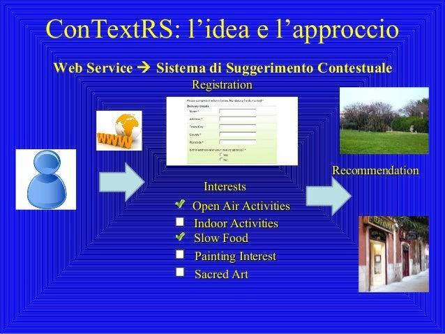 Web Service  Sistema di Suggerimento ContestualeConTextRS: l'idea e l'approccioInterestsInterestsOpen Air ActivitiesOpen ...