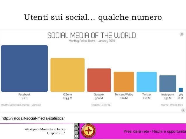 Presi dalla rete - Rischi e opportunità @catepol - Montalbano Jonico 11 aprile 2015 http://vincos.it/social-media-statisti...