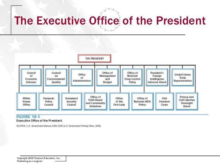 power on the presidents Significant most people are totally unaware of exactly how much power the president of the usa has i'll attempt to break it into its effective pieces  within the executive branch, the potus (our acronym for &quotpresident of the united states&quot.