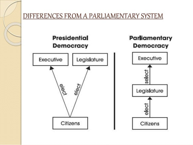 president system vs parliament system Reasons the presidential system of democracy is thus, over the government while everyone elects a president that the presidential system of.