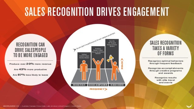 How To Recognise, Reward & Retain Your Top Sales People or Dealers Slide 2