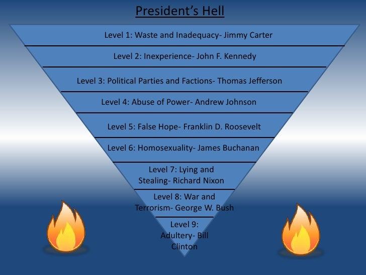 Presidents Hell Project