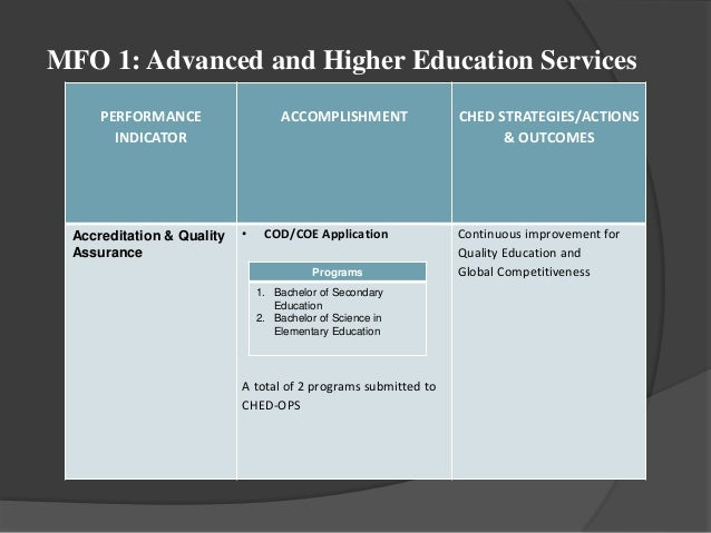 scc advanced education