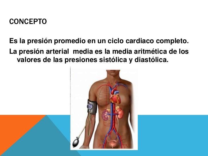 Presión arterial media completa