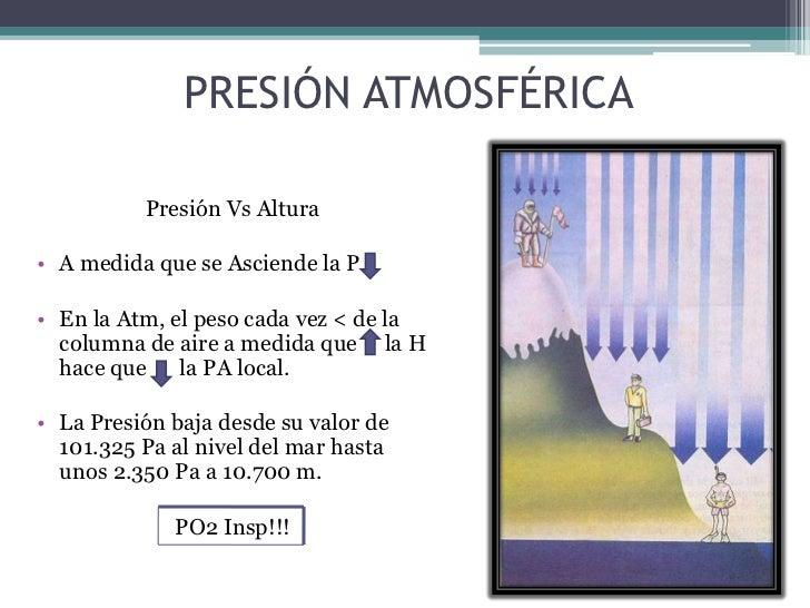 Presión atmosférica e hidrostática