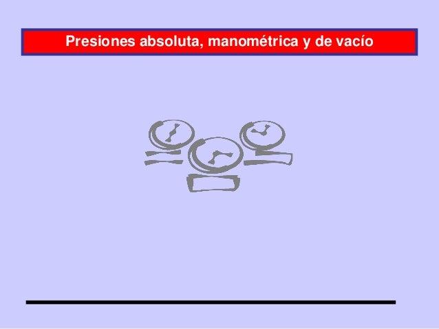 Presiones absoluta, manométrica y de vacío