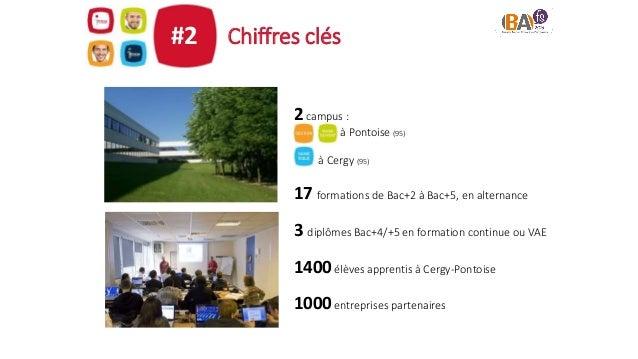 Vos contacts sur le symposium #4 Gilbert DEUNF Directeur Philippe KIESSAMESSO Directeur adjoint en charge de l'ingénierie ...