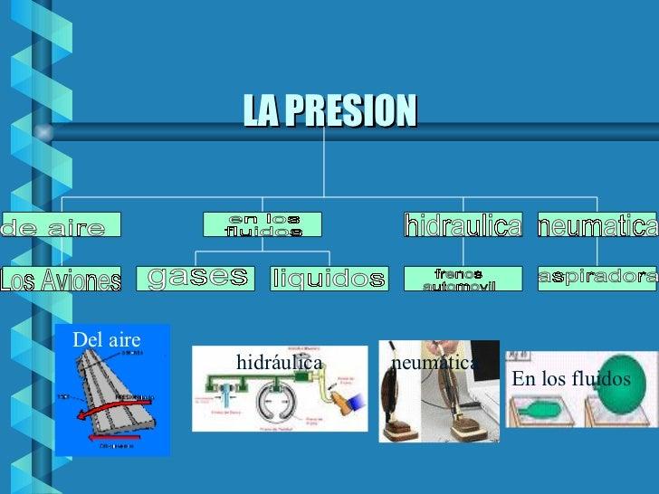 LA PRESION Los Aviones gases liquidos frenos automovil aspiradora en los fluidos hidraulica de aire neumatica Del aire hid...