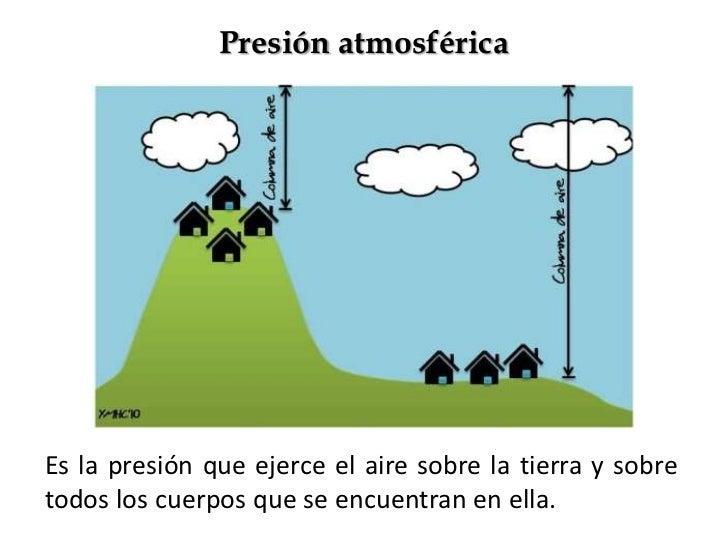 Resultado de imagen de presion atmosferica