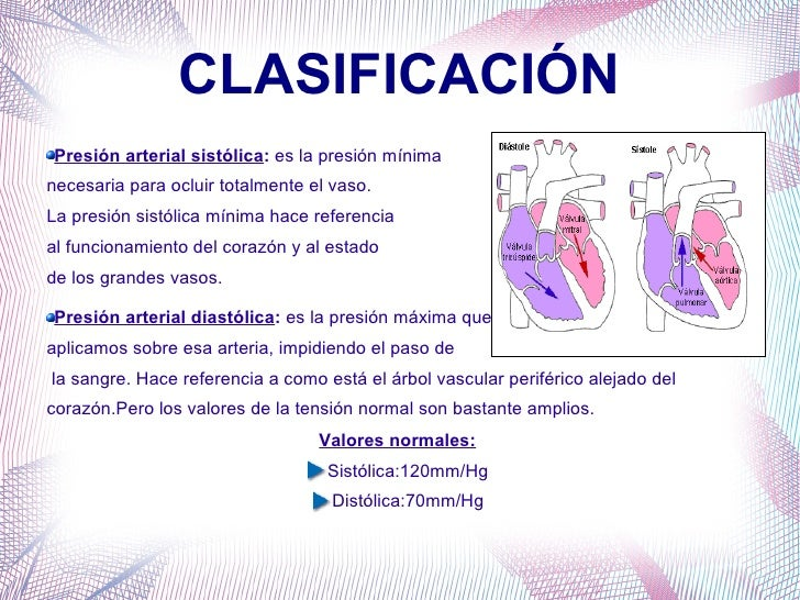 Presion arterial cmc2
