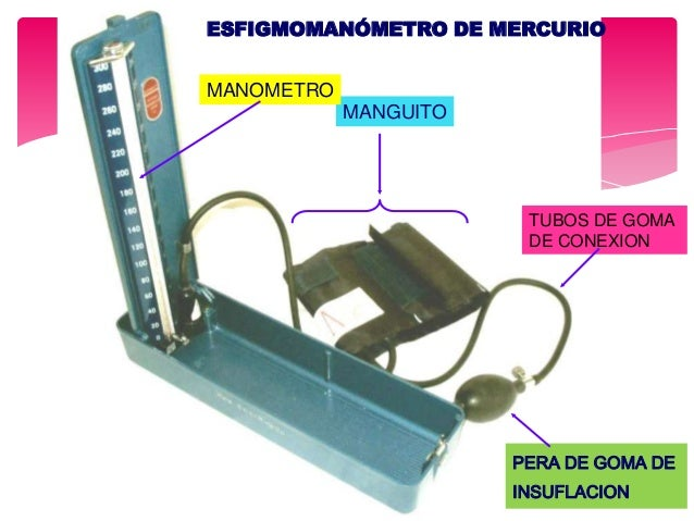 ESFIGMOMANÓMETRO DE MERCURIO MANGUITO MANOMETRO PERA DE GOMA DE INSUFLACION TUBOS DE GOMA DE CONEXION