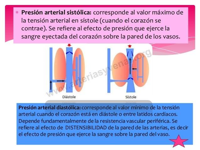  Presión arterial sistólica: corresponde al valor máximo de la tensión arterial en sístole (cuando el corazón se contrae)...