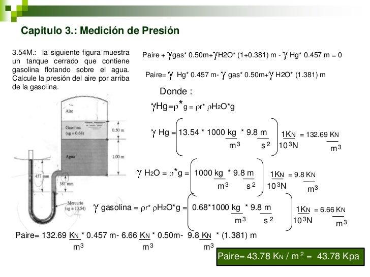 Las revocaciones sobre reno daster 1.6 gasolina